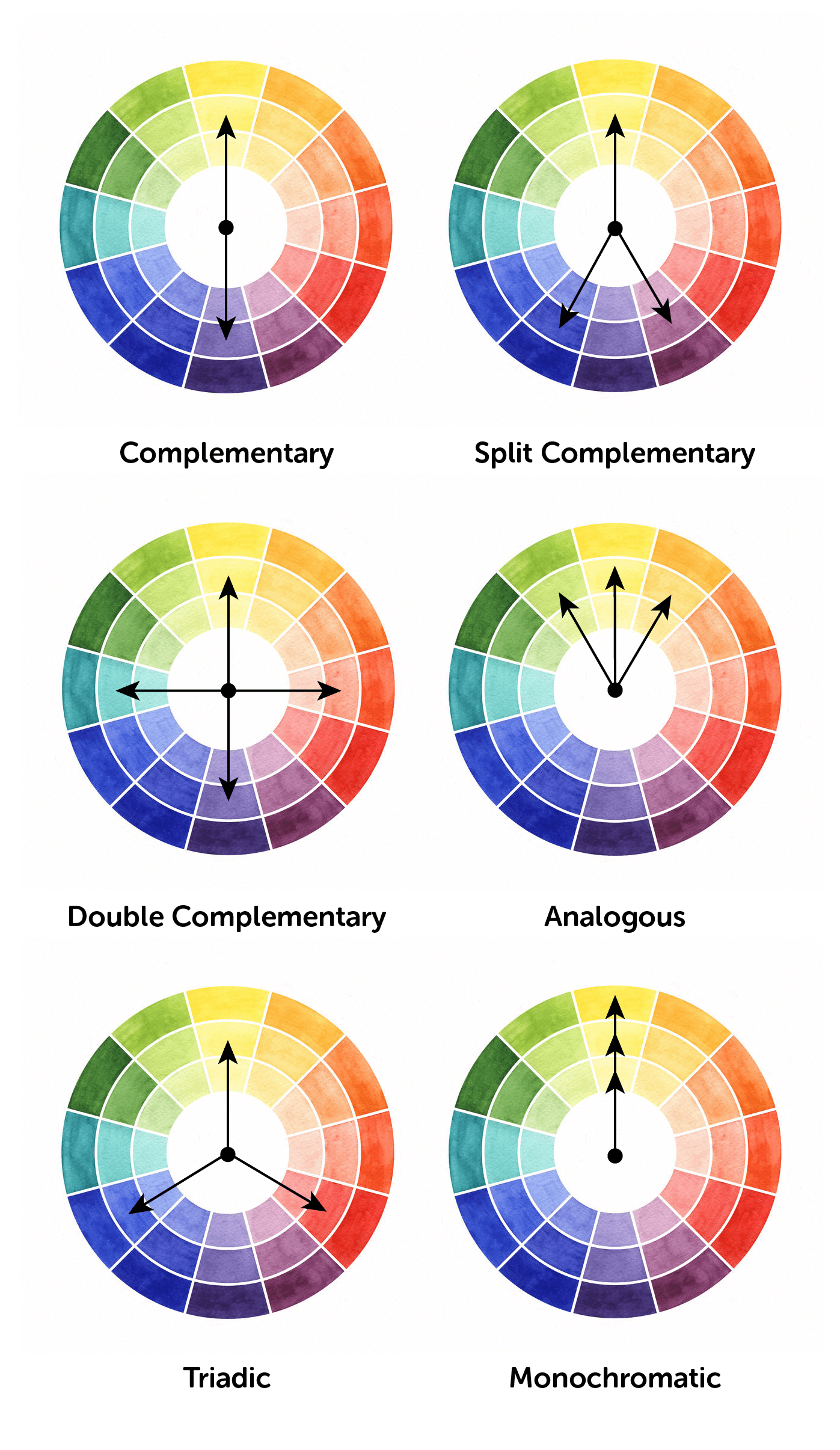 Six Colour Wheel Diagrams Of The Different Harmonies